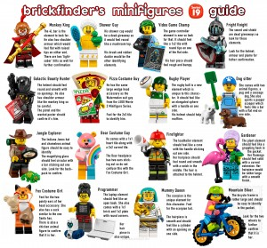 Конструктор LEGO Minifigures Серія 19: повна колекція 71025